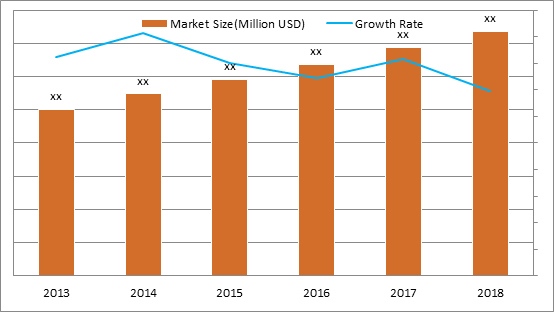 Global Steel Piling Market Analysis, Opportunities and Trends 2019