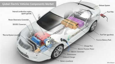 Electric Vehicles Components Market