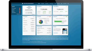 Financial Planning Software Market