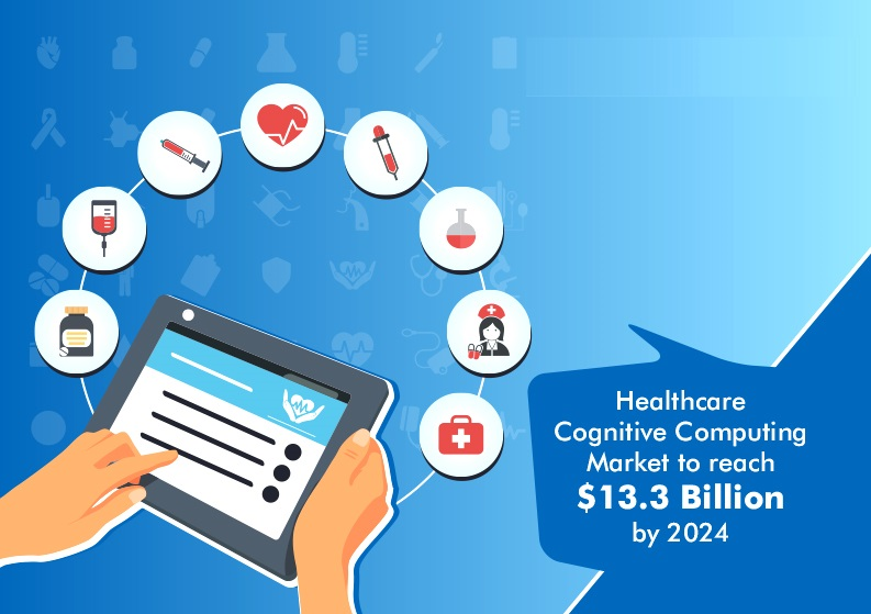 Healthcare Cognitive Computing Market Present Scenario and the Growth Prospects with Forecast 2024