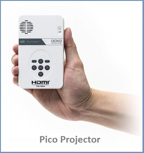 Pico Projector Market and its Growth Landscape in the Foreseeable Future by 2024