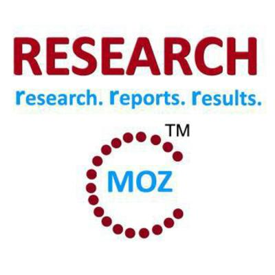 Global Aqueous Polyurethane Resin Market 2019 : Key Trends, Challenges and Standardization