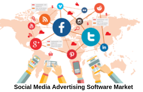 Global Social Media Advertising Software Market Size, Growth