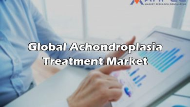 Achondroplasia Treatment Market Research Report