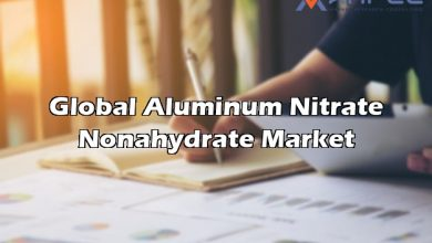 global aluminum nitrate nonahydrate market