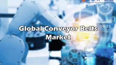 global conveyor belts market