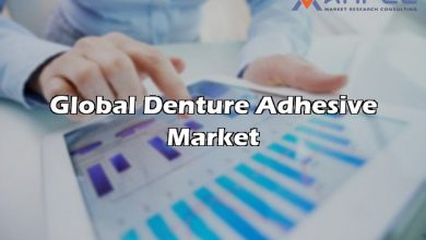 global denture adhesive market