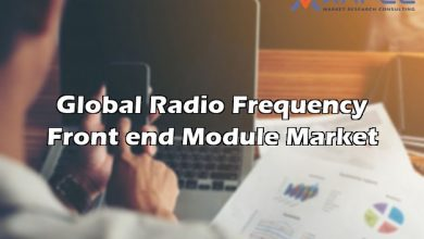 Radio Frequency Front-end Module Market Revenue Analysis