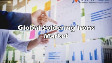 Soldering Irons Market Research Report 2019