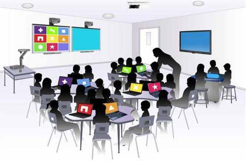 Smart Classroom Industry Market Outlook By 2025: Smart Technologies, Educomp, Everonn, HCL Learning, Microsoft, Pearson, Samsung