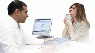 World Spirometer Market