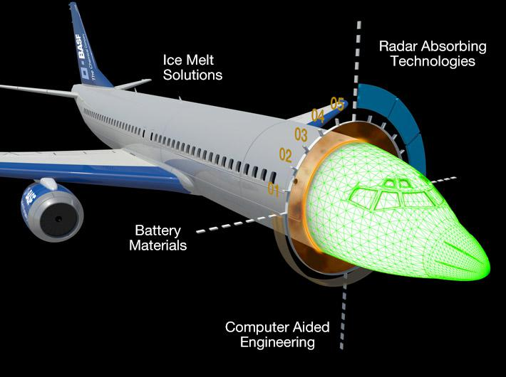 Best Report on Aerospace Materials Market Is Growing with Massive CAGR of +2% And is Expected to Reach US$ 11350 million By 2024 | Major Key Players – Alcoa, Rio Tinto Alcan, Kaiser Aluminum, Aleris, Rusal, Constellium, AMI Metals, Arcelor Mittal