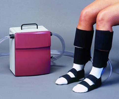 Compression Therapy Devices Market Share, Segments, Trends and Forecast to 2025 Profiling Players 3M, Smith & Nephew, Medtronic, BSN medical, ArjoHuntleigh, Juzo, Gottfried Medical
