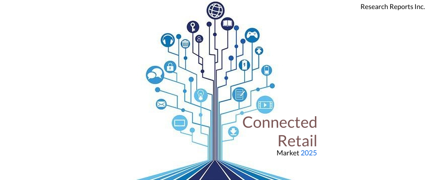 Global Connected Retail Market Is Expected To Grow At A CAGR Of +20% by 2025 : Top Players : Zebra Technologies, Softweb Solutions, SAP, PTC, Microsoft, Intel, IBM, Cisco Systems, Atmel, ARM
