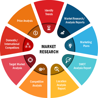 GMO Testing Market Trend Shows a Rapid Growth by 2027 Examined in New Market Research – ALS Limited, AsureQuality Limited, Bio-Rad Laboratories, Inc., Bureau Veritas S. A., Eurofins Scientific Se, Intertek Group plc