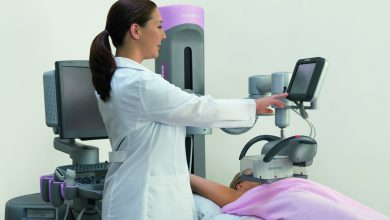 Automated Breast Ultrasound Market