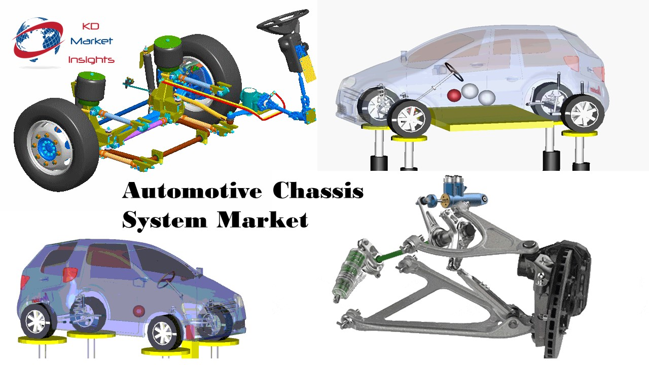 Global Automotive Chassis System market value, Developments, Key trends & forecast till 20245