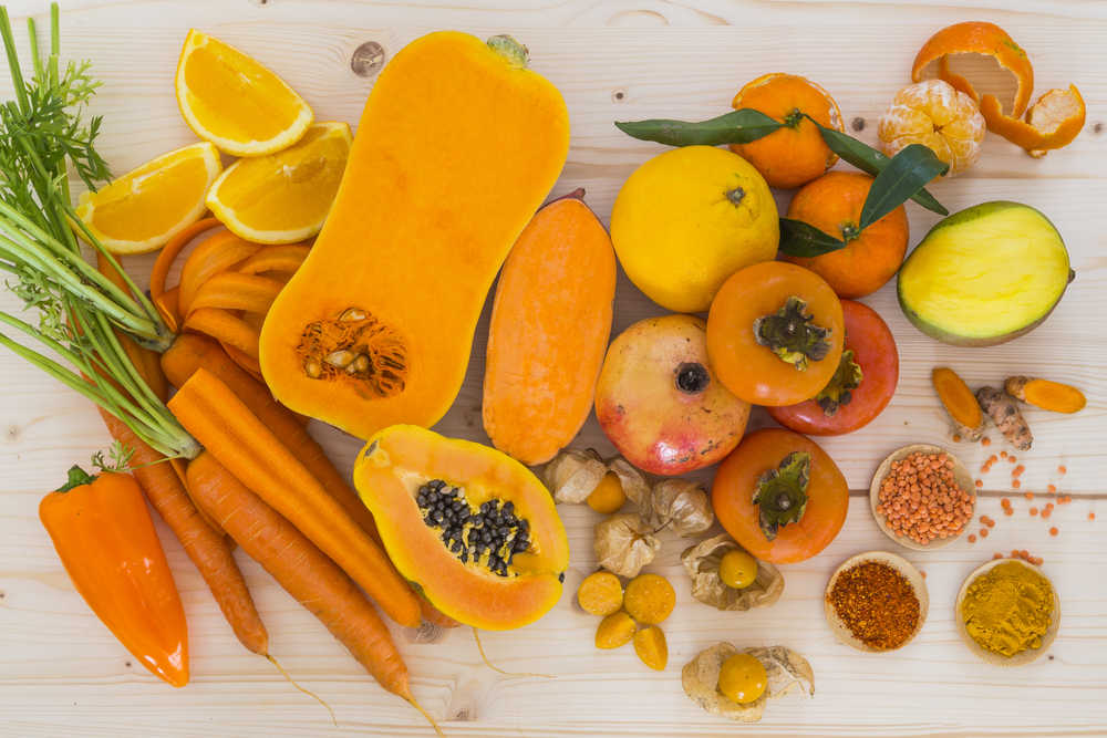Carotenoids Market Comparison by Regions, Types, Trends, Application Segment and Analysis 2019-2027