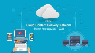 Cloud Content Delivery Network, Cloud Content Delivery Network market size, Cloud Content Delivery Network Market share, Cloud Content Delivery Network Market price, Cloud Content Delivery Network Market growth, Cloud Content Delivery Network market analysis, Cloud Content Delivery Network Market trends, Cloud Content Delivery Network Market forecast