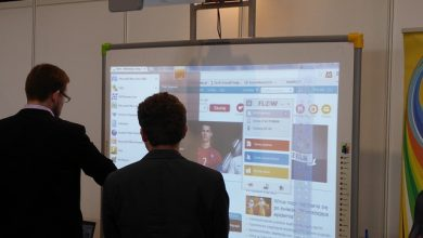 Interactive Whiteboard Market
