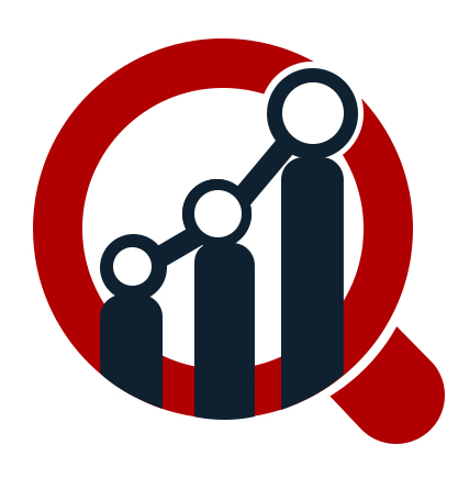 Airport Biometrics Market – Business Competitors, Cost Structure, Key Companies and Forecast to 2019-2023