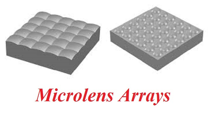 Microlens Arrays Market Development Opportunities and Trends in Global Industry 2019 to 2024