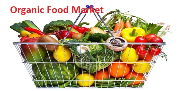 Global Organic Food Market is expected to Mask a notable CAGR of 16.5% during the Forecast period 2018-2023
