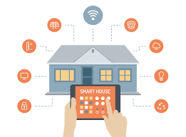 Smart homes and buildings Market Seeing 29.5% CAGR  Surge to 2020 Dominated by region, product segment, application