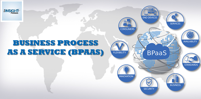 Business Process as a Service BPaaS Market Competitive Analysis to 2027: Top Key Players Like Accenture, Capgemini SE, Cognizant Technology Solutions, Fujitsu, Genpact, IBM, Oracle, Tata Consultancy Services, Tech Mahindra, Wipro