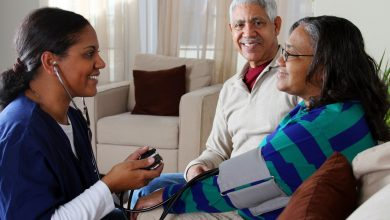 Home Healthcare Market