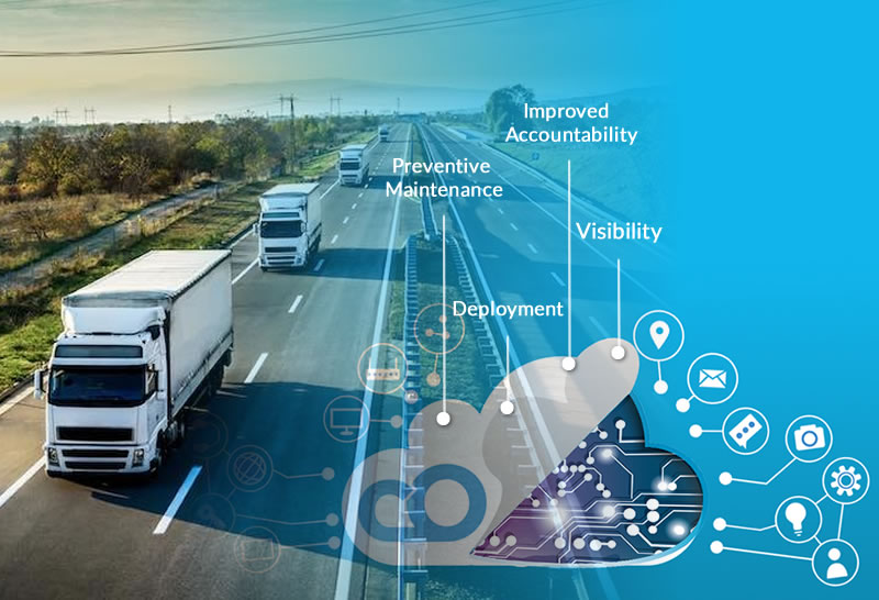 Fleet Management Market 2019 | Outlook, Growth By Top Companies, Regions, Types, Applications, Drivers, Trends & Forecasts by 2026
