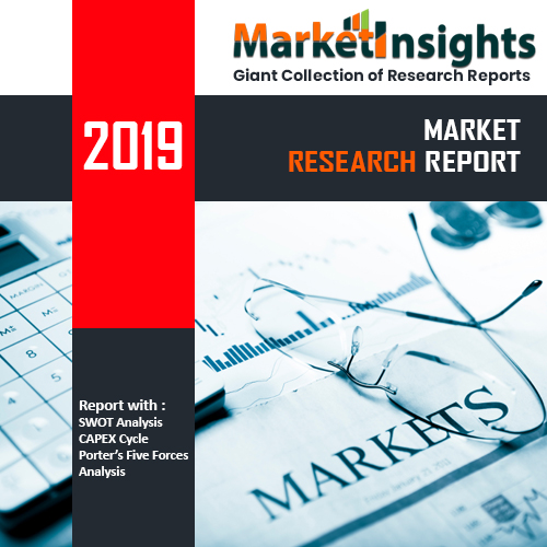 Global Commercial Kitchen Sinks Market Trend & Outlook 2019-2025: Kohler, Elkay, Moen, Astracast, OULIN