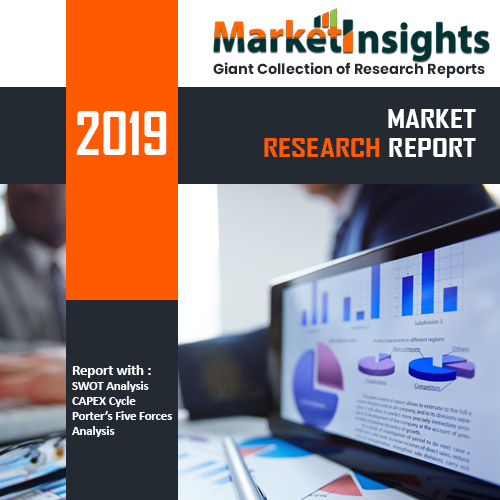 Laminate Flooring Market Witness Steady Expansion During 2019-2025 | Mohawk Industries, Shaw Industries, CLASSEN Group, Tarkett and Others