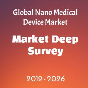 Global Nano Medical Device Market