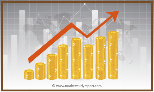 Cloud Spend Analytics Market to witness high growth in near future