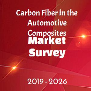 Carbon Fiber in the Automotive Composites